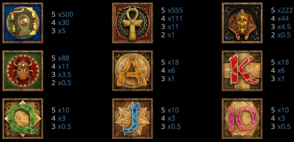 สล็อตอียิปต์ Legend of Ra